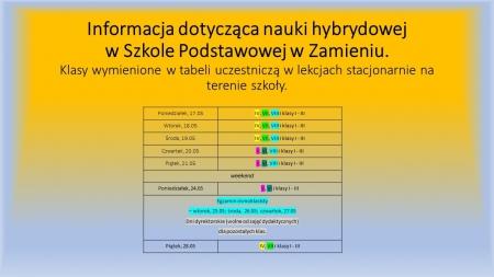 Nauka hybrydowa w naszej szkole
